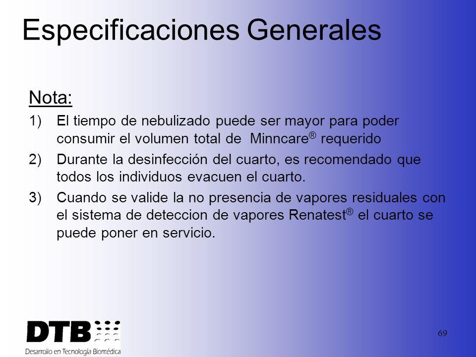 68 Minncare ® Concentrción: 1.5 ml / M³ de cuarto Volumen de Nebulizado: Función de la Húmedad Relativa RH inicial RH Inicial: 40-50% Temperatura Cuar