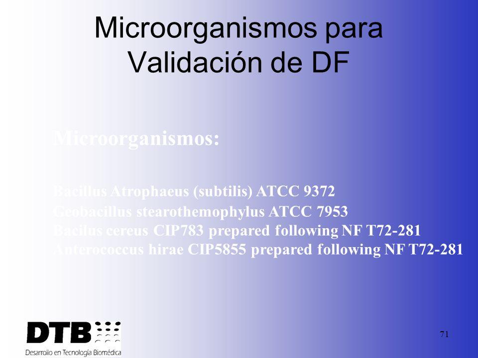 70 DF Validación La validación del proceso del Nebulizado en Seco (DF) no requiere de un método o micro organismo específico. Herramientas:Tiras de Es