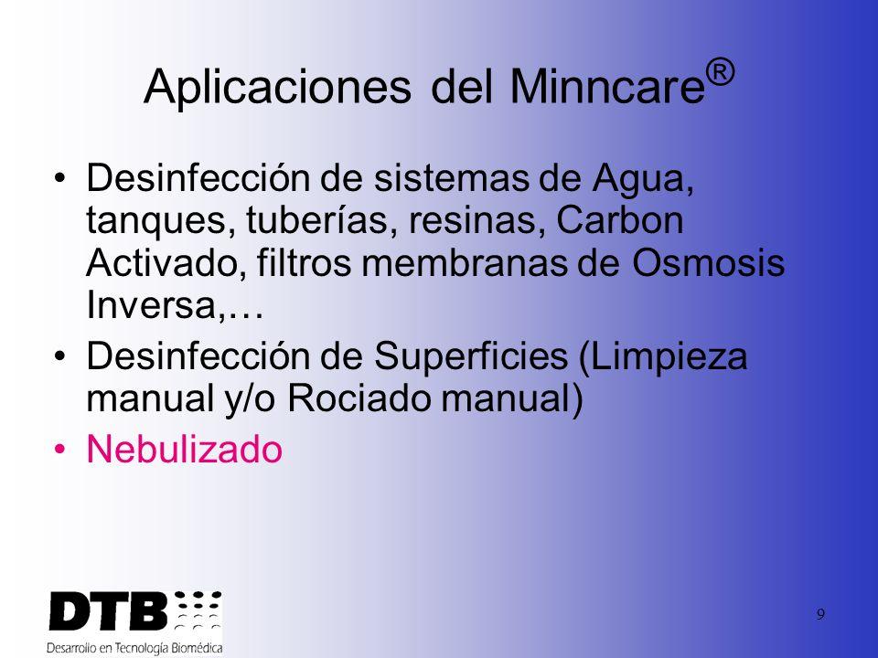 8 Minncare ® Esterilizante en Frio Una solucion alternativa no solo para la desinfección sino para la esterilización de las areas en la industria BioM