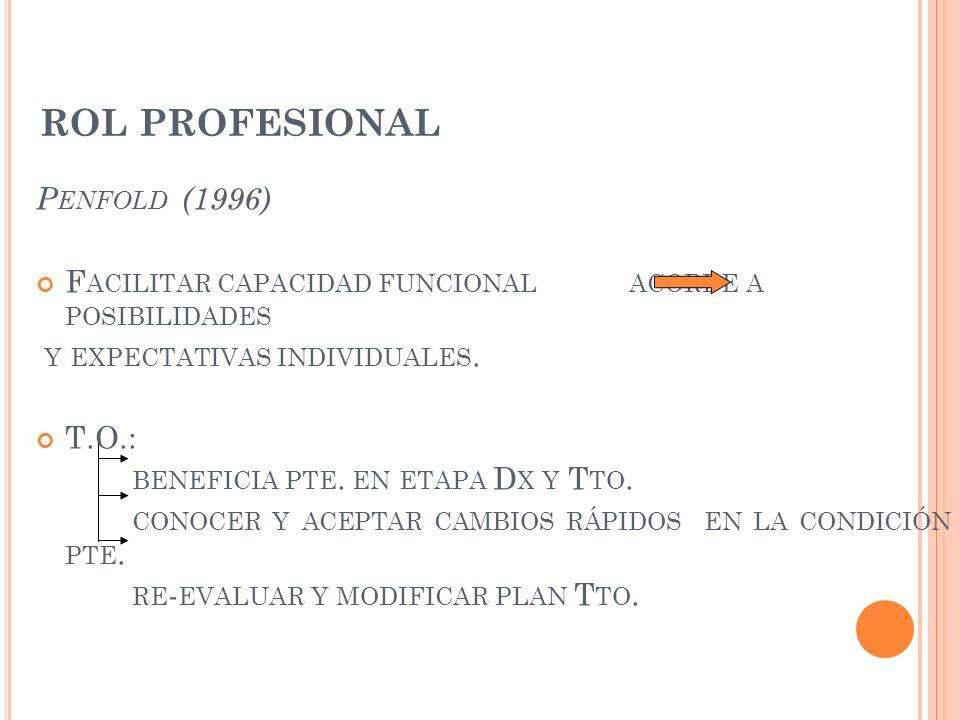 ROL PROFESIONAL P ENFOLD (1996) F ACILITAR CAPACIDAD FUNCIONAL ACORDE A POSIBILIDADES Y EXPECTATIVAS INDIVIDUALES. T.O.: BENEFICIA PTE. EN ETAPA D X Y