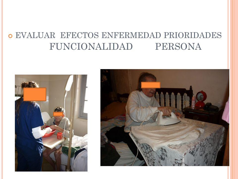 EVALUAR EFECTOS ENFERMEDAD PRIORIDADES FUNCIONALIDAD PERSONA