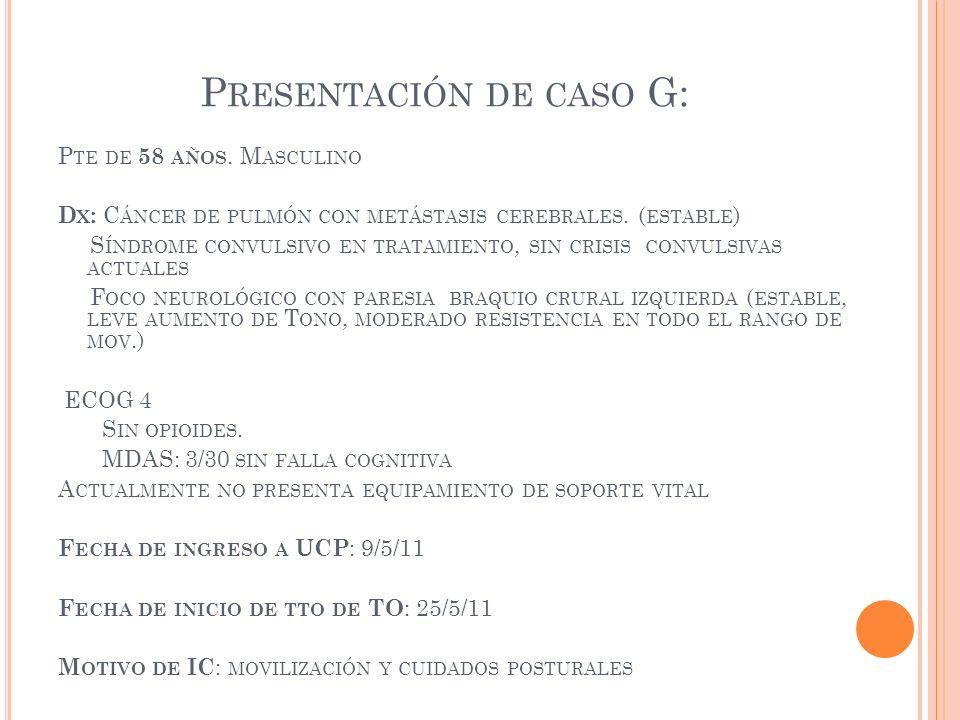 P RESENTACIÓN DE CASO G: P TE DE 58 AÑOS. M ASCULINO D X : C ÁNCER DE PULMÓN CON METÁSTASIS CEREBRALES. ( ESTABLE ) S ÍNDROME CONVULSIVO EN TRATAMIENT