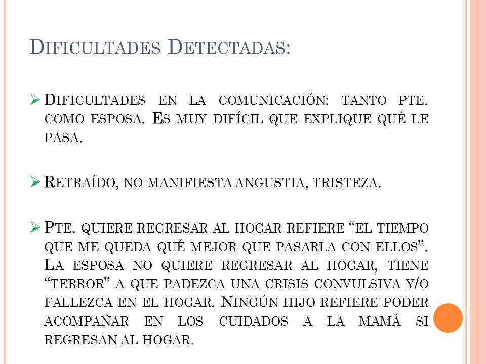 D IFICULTADES D ETECTADAS : D IFICULTADES EN LA COMUNICACIÓN : TANTO PTE. COMO ESPOSA. E S MUY DIFÍCIL QUE EXPLIQUE QUÉ LE PASA. R ETRAÍDO, NO MANIFIE