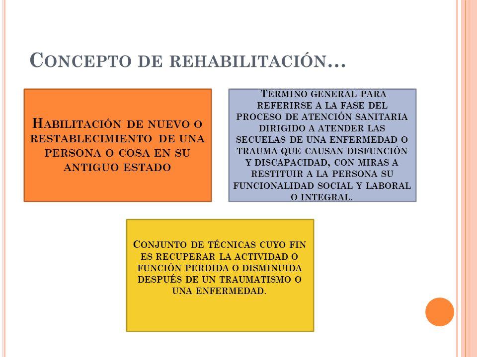 C ONCEPTO DE C UIDADOS P ALIATIVOS (C.P) Es el abordaje que mejora la calidad de vida de los ptes.