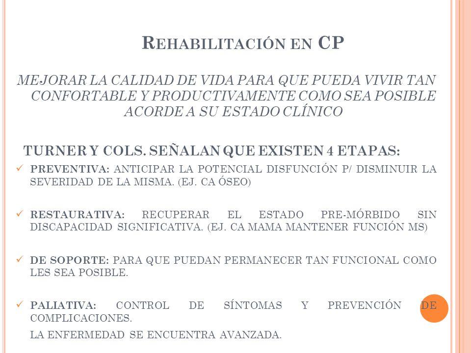 Rehabilitación en C.P.