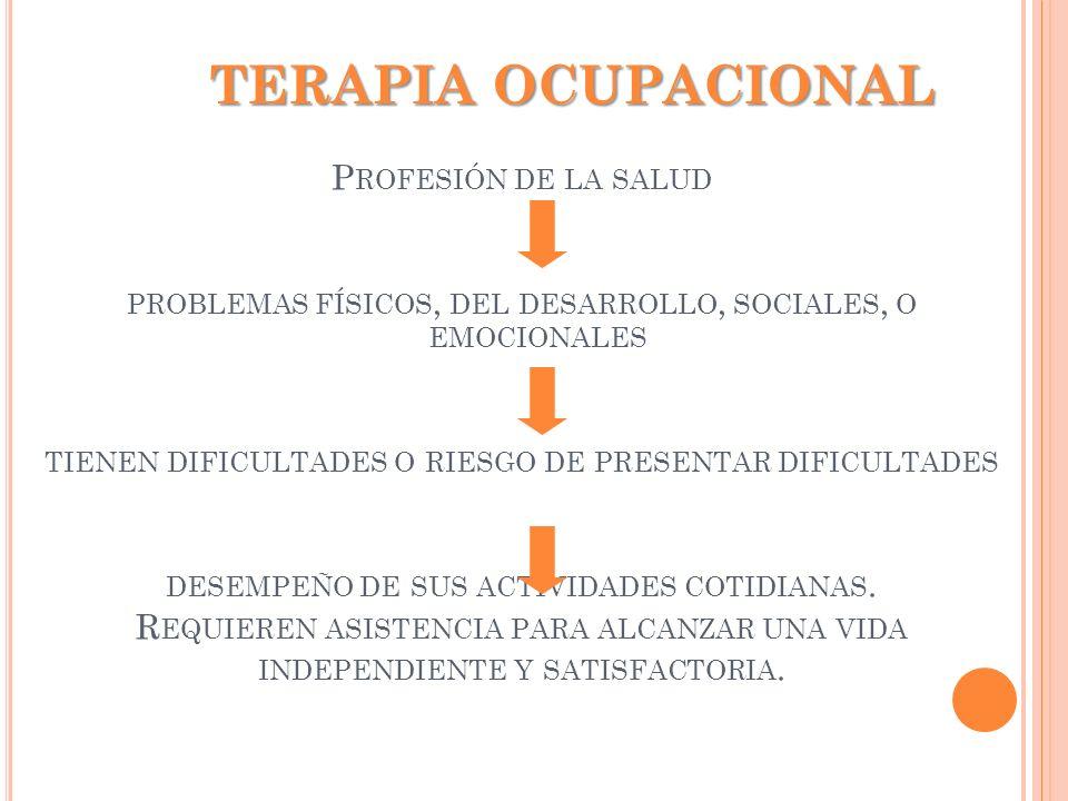 ROL PROFESIONAL P ENFOLD (1996) F ACILITAR CAPACIDAD FUNCIONAL ACORDE A POSIBILIDADES Y EXPECTATIVAS INDIVIDUALES.