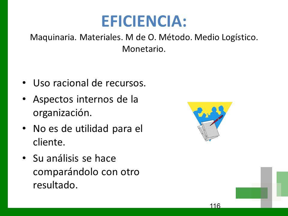EFICIENCIA: Maquinaria. Materiales. M de O. Método. Medio Logístico. Monetario. Uso racional de recursos. Aspectos internos de la organización. No es