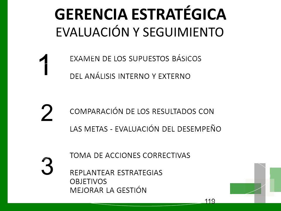 GERENCIA ESTRATÉGICA 119 EVALUACIÓN Y SEGUIMIENTO EXAMEN DE LOS SUPUESTOS BÁSICOS DEL ANÁLISIS INTERNO Y EXTERNO COMPARACIÓN DE LOS RESULTADOS CON LAS