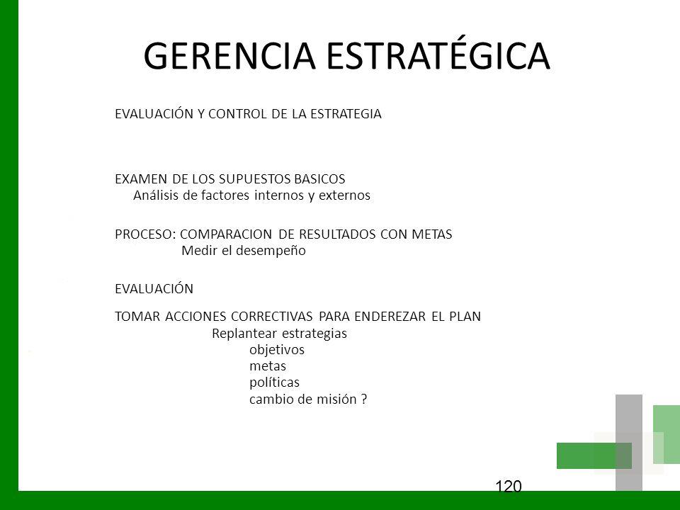 GERENCIA ESTRATÉGICA EVALUACIÓN Y CONTROL DE LA ESTRATEGIA EXAMEN DE LOS SUPUESTOS BASICOS Análisis de factores internos y externos PROCESO: COMPARACI