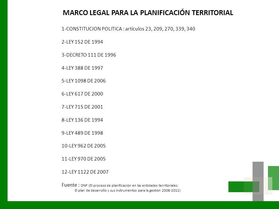 MARCO LEGAL PARA LA PLANIFICACIÓN TERRITORIAL 1-CONSTITUCION POLITICA : artículos 23, 209, 270, 339, 340 2-LEY 152 DE 1994 3-DECRETO 111 DE 1996 4-LEY