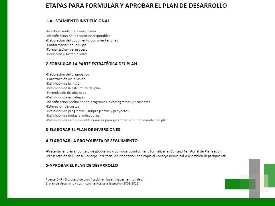 ETAPAS PARA FORMULAR Y APROBAR EL PLAN DE DESARROLLO 1-ALISTAMIENTO INSTITUCIONAL -Nombramiento del coordinador -Identificación de los recursos dispon