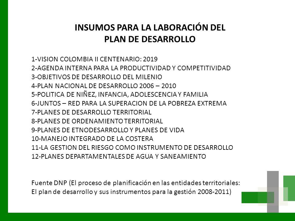 INSUMOS PARA LA LABORACIÓN DEL PLAN DE DESARROLLO 1-VISION COLOMBIA II CENTENARIO: 2019 2-AGENDA INTERNA PARA LA PRODUCTIVIDAD Y COMPETITIVIDAD 3-OBJE