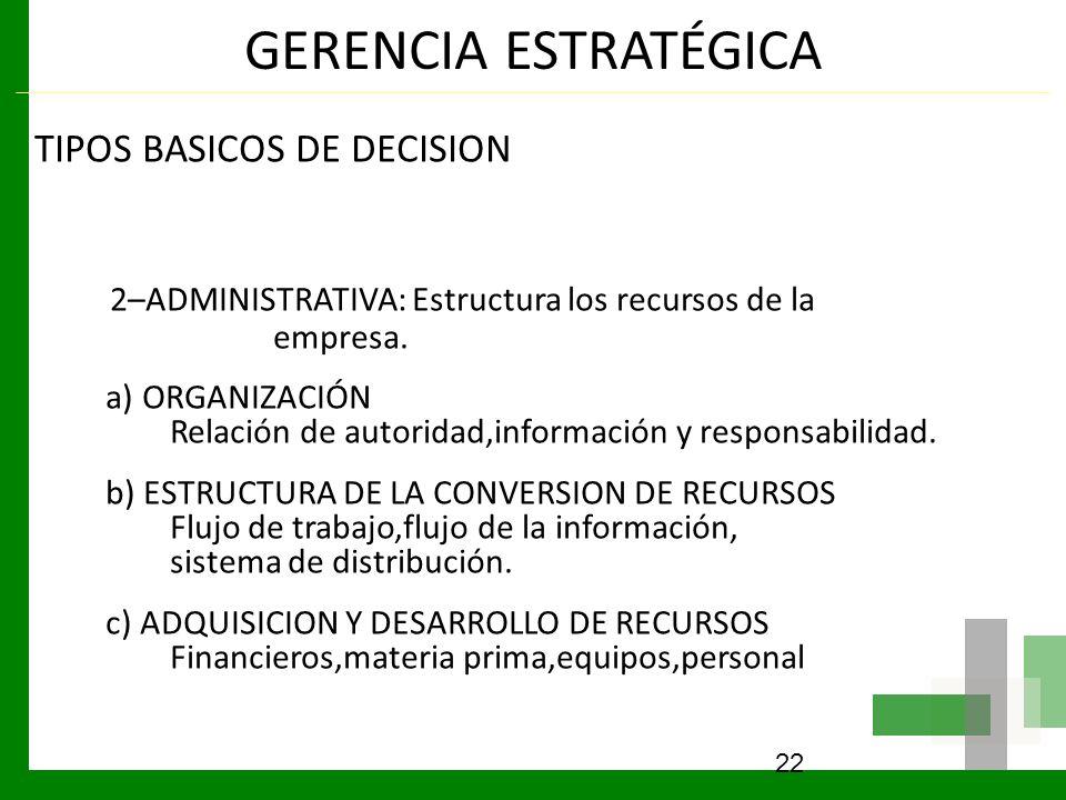 GERENCIA ESTRATÉGICA TIPOS BASICOS DE DECISION 2–ADMINISTRATIVA: Estructura los recursos de la empresa. a) ORGANIZACIÓN Relación de autoridad,informac