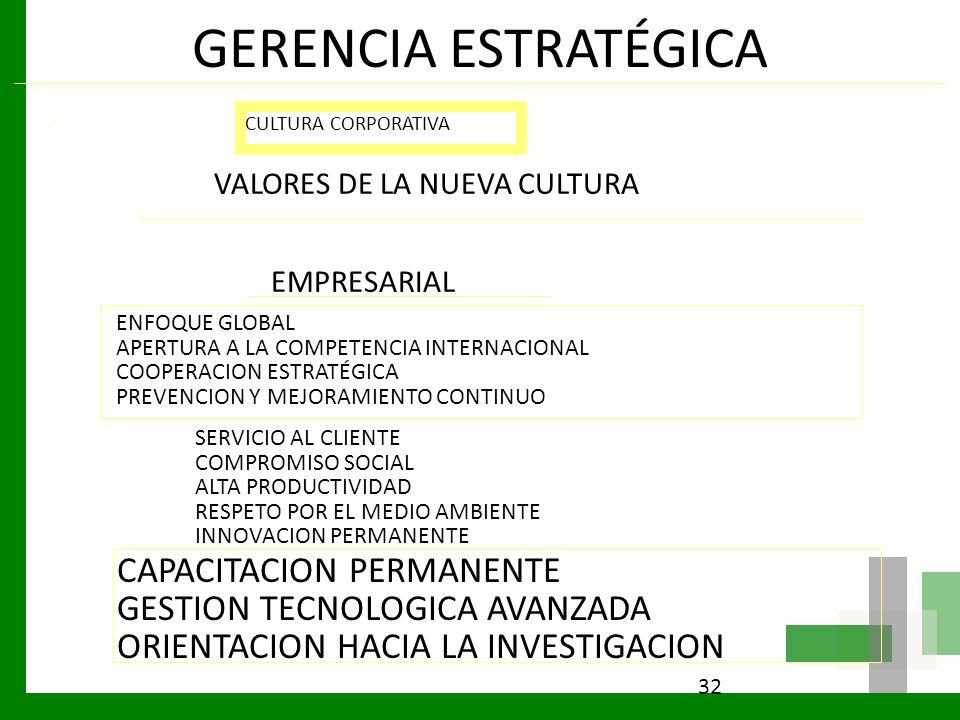 GERENCIA ESTRATÉGICA 32 CULTURA CORPORATIVA VALORES DE LA NUEVA CULTURA EMPRESARIAL ENFOQUE GLOBAL APERTURA A LA COMPETENCIA INTERNACIONAL COOPERACION