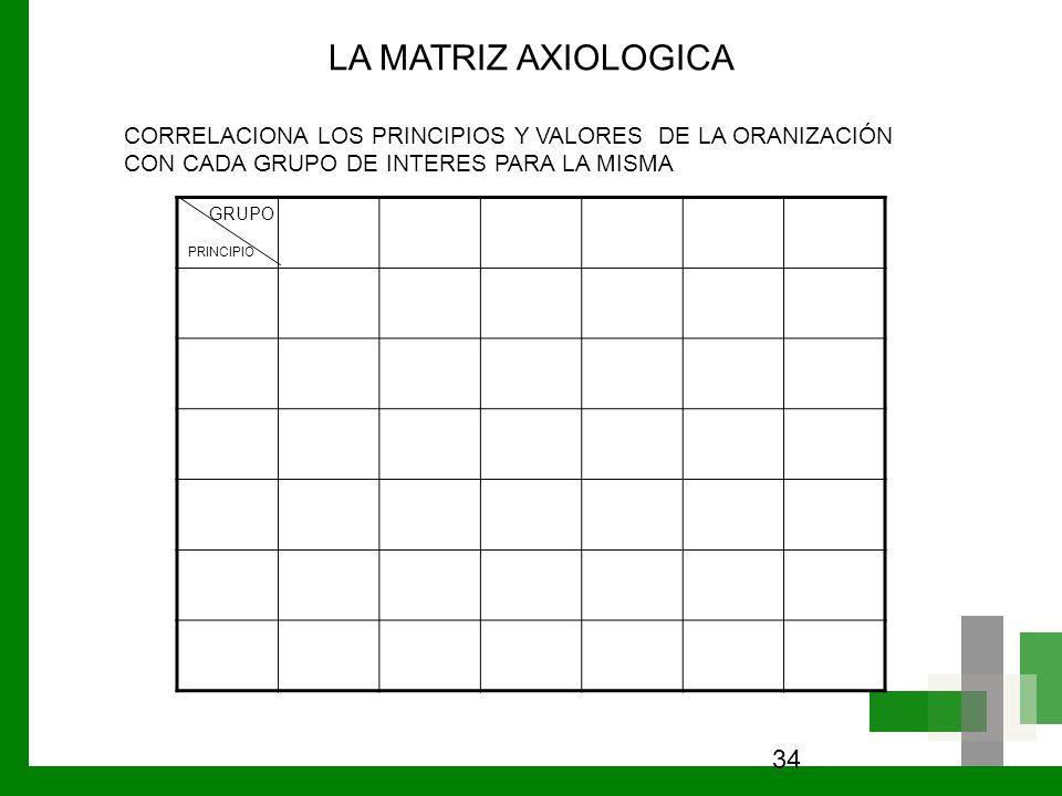 34 LA MATRIZ AXIOLOGICA CORRELACIONA LOS PRINCIPIOS Y VALORES DE LA ORANIZACIÓN CON CADA GRUPO DE INTERES PARA LA MISMA PRINCIPIO GRUPO