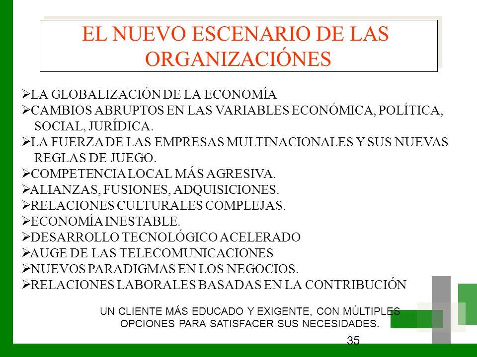 35 EL NUEVO ESCENARIO DE LAS ORGANIZACIÓNES EL NUEVO ESCENARIO DE LAS ORGANIZACIÓNES LA GLOBALIZACIÓN DE LA ECONOMÍA CAMBIOS ABRUPTOS EN LAS VARIABLES