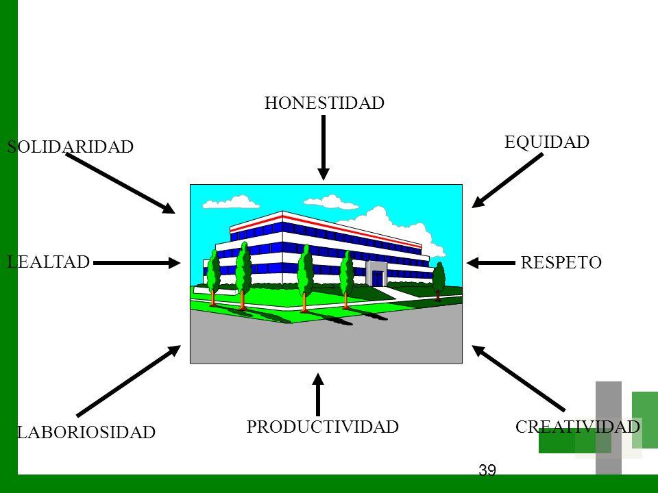 39 HONESTIDAD SOLIDARIDAD LEALTAD LABORIOSIDAD PRODUCTIVIDAD EQUIDAD RESPETO CREATIVIDAD