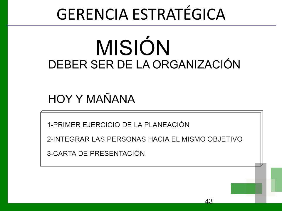 GERENCIA ESTRATÉGICA 43 MISIÓN 1-PRIMER EJERCICIO DE LA PLANEACIÓN 2-INTEGRAR LAS PERSONAS HACIA EL MISMO OBJETIVO 3-CARTA DE PRESENTACIÓN DEBER SER D