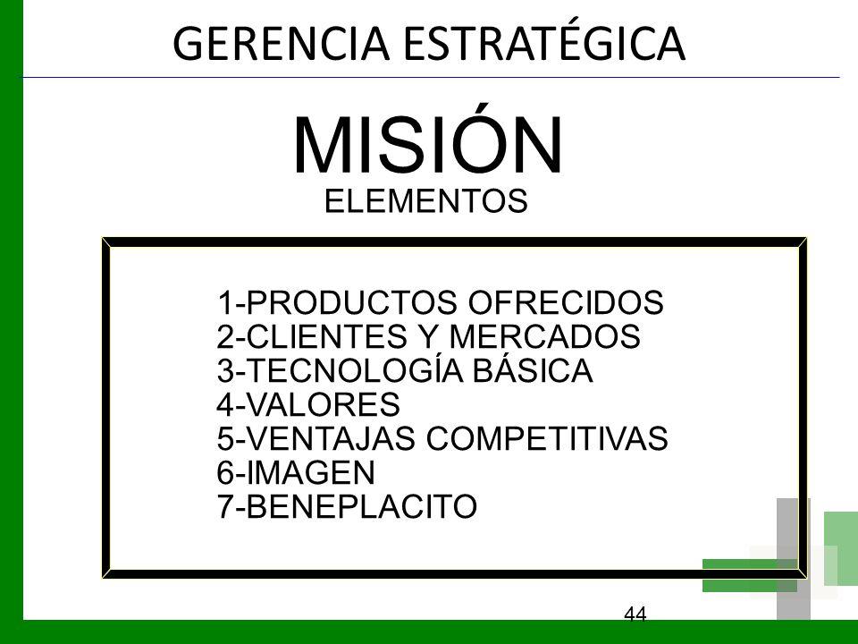 GERENCIA ESTRATÉGICA 44 MISIÓN ELEMENTOS 1-PRODUCTOS OFRECIDOS 2-CLIENTES Y MERCADOS 3-TECNOLOGÍA BÁSICA 4-VALORES 5-VENTAJAS COMPETITIVAS 6-IMAGEN 7-