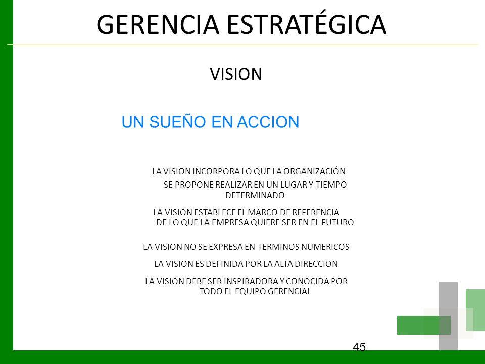 GERENCIA ESTRATÉGICA VISION LA VISION INCORPORA LO QUE LA ORGANIZACIÓN SE PROPONE REALIZAR EN UN LUGAR Y TIEMPO DETERMINADO LA VISION ESTABLECE EL MAR