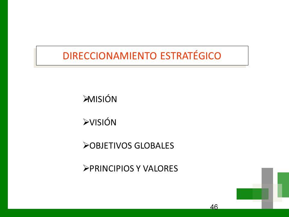 46 DIRECCIONAMIENTO ESTRATÉGICO MISIÓN VISIÓN OBJETIVOS GLOBALES PRINCIPIOS Y VALORES