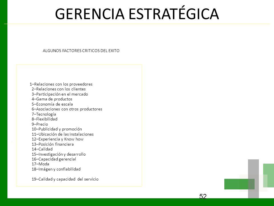 GERENCIA ESTRATÉGICA ALGUNOS FACTORES CRITICOS DEL EXITO 1–Relaciones con los proveedores 2–Relaciones con los clientes 3–Participación en el mercado