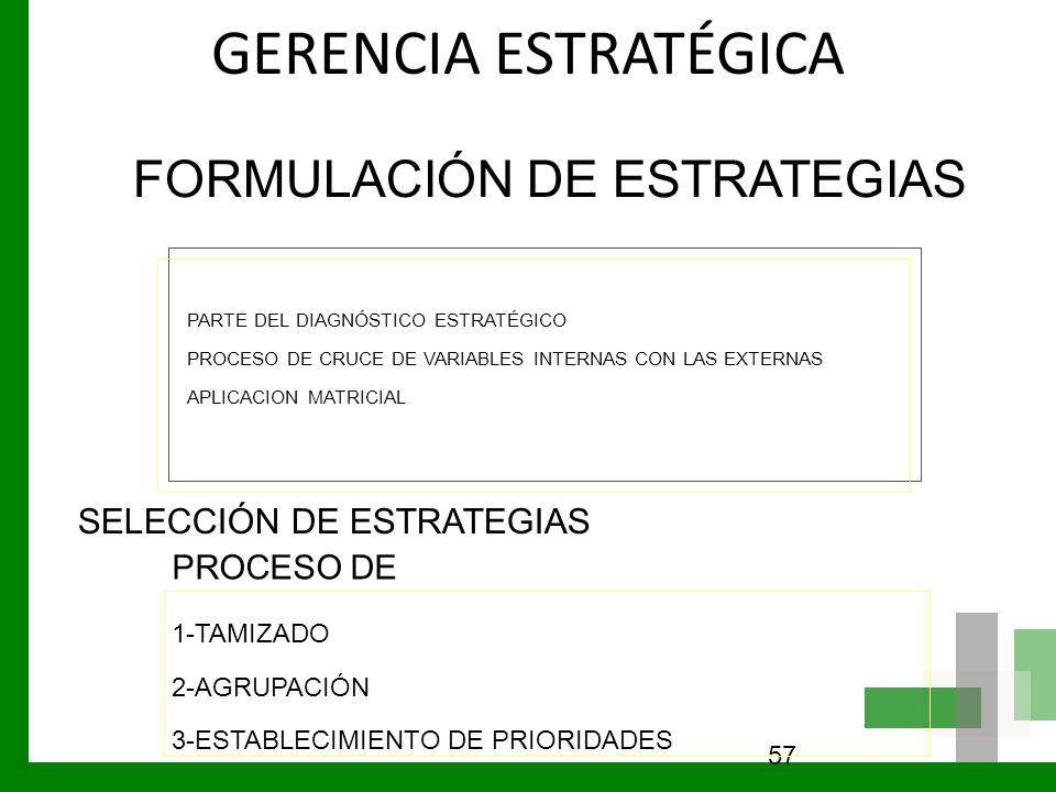 GERENCIA ESTRATÉGICA 57 FORMULACIÓN DE ESTRATEGIAS SELECCIÓN DE ESTRATEGIAS PARTE DEL DIAGNÓSTICO ESTRATÉGICO PROCESO DE CRUCE DE VARIABLES INTERNAS C