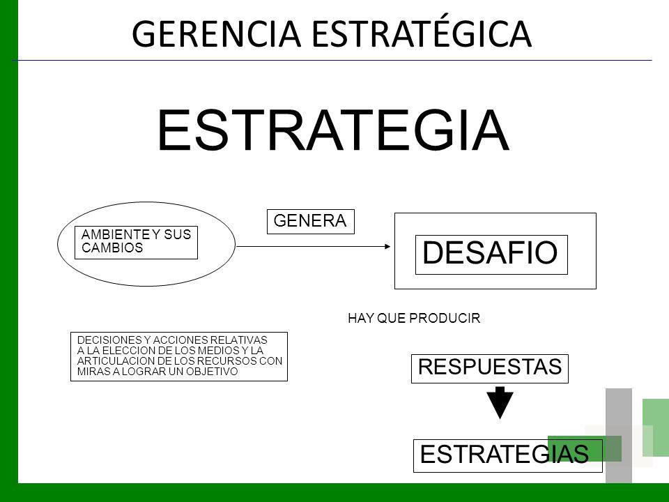 GERENCIA ESTRATÉGICA ESTRATEGIA AMBIENTE Y SUS CAMBIOS GENERA DESAFIO HAY QUE PRODUCIR RESPUESTAS ESTRATEGIAS DECISIONES Y ACCIONES RELATIVAS A LA ELE