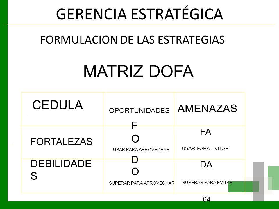 GERENCIA ESTRATÉGICA FORMULACION DE LAS ESTRATEGIAS 64 MATRIZ DOFA CEDULA OPORTUNIDADES AMENAZAS FA FOFO FORTALEZAS DEBILIDADE S DODO DA USAR PARA APR
