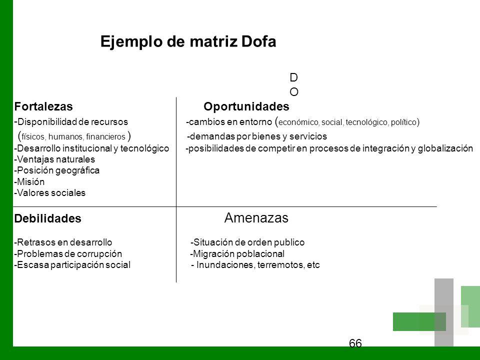 66 DODO Ejemplo de matriz Dofa Fortalezas Oportunidades - Disponibilidad de recursos -cambios en entorno ( económico, social, tecnológico, político )