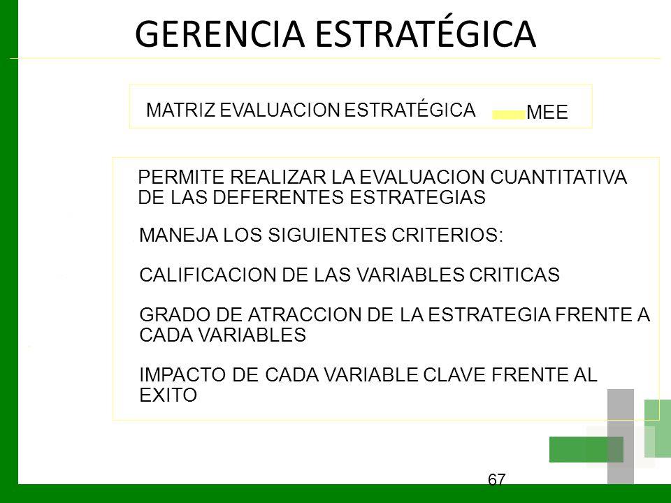 GERENCIA ESTRATÉGICA 67 MATRIZ EVALUACION ESTRATÉGICA PERMITE REALIZAR LA EVALUACION CUANTITATIVA DE LAS DEFERENTES ESTRATEGIAS MANEJA LOS SIGUIENTES