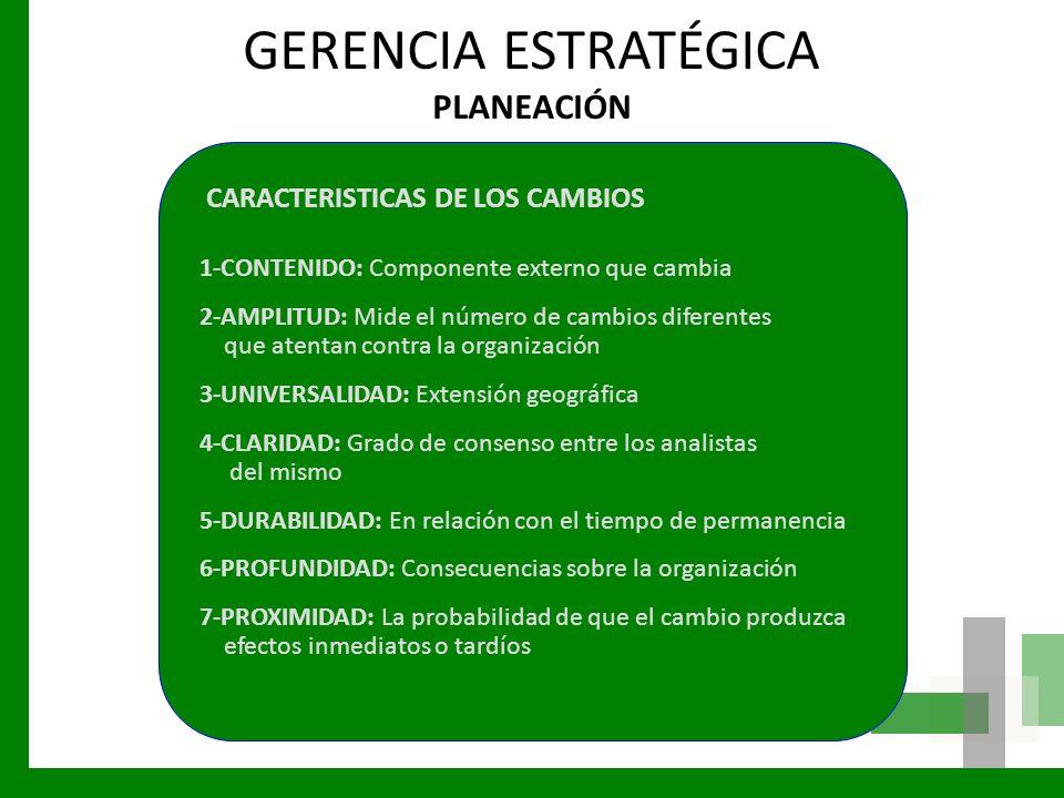 GERENCIA ESTRATÉGICA MATRIZ EVALUACIÓN ESTRATÉGICA MEE CALIFICACIÓN = LA MISMA ASIGNADA A CADA VARIABLE EN MI/ME IMPACTO =SE OBTIENE DEL PONDERADO TOTAL DE LAS VARIABLES INTERNAS Y EXTERNAS FACTOR DE ATRACCIÓN: MIDE LA INFLUENCIA QUE CADA VARIABLE CLAVE TIENE EN LA SELECCION DE LA ESTRATEGIA SE CALIFICA ASI: 0 SI NO TIENE NINGUNA INFLUENCIA 1 SI LA ESTRATEGIA NO ES ACEPTABLE 2 SI LA ACEPTACION ES BAJA 3 SI LA ACEPTACION ES MEDIA 4 SI HAY UNA ALTA ACEPTACIÓN