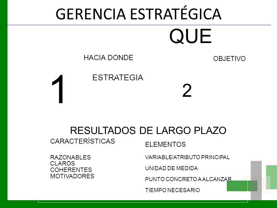 GERENCIA ESTRATÉGICA ESTRATEGIA 1 2 OBJETIVO RESULTADOS DE LARGO PLAZO CARACTERÍSTICAS RAZONABLES CLAROS COHERENTES MOTIVADORES ELEMENTOS VARIABLE/ATR
