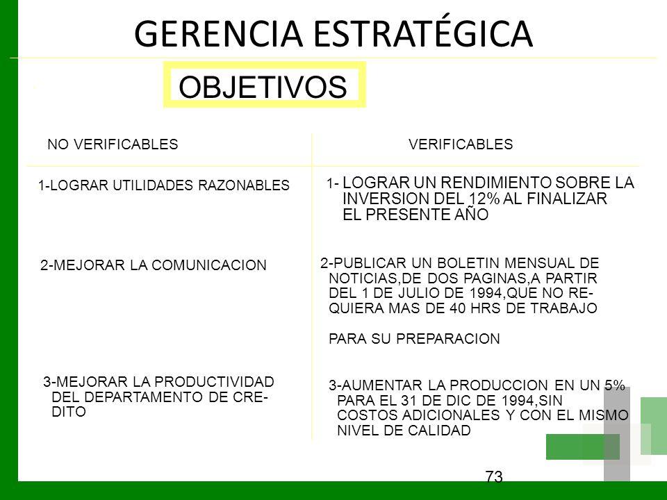 GERENCIA ESTRATÉGICA 73 OBJETIVOS 1-LOGRAR UTILIDADES RAZONABLES LOGRAR UN RENDIMIENTO SOBRE LA INVERSION DEL 12% AL FINALIZAR EL PRESENTE AÑO 1- 2-ME