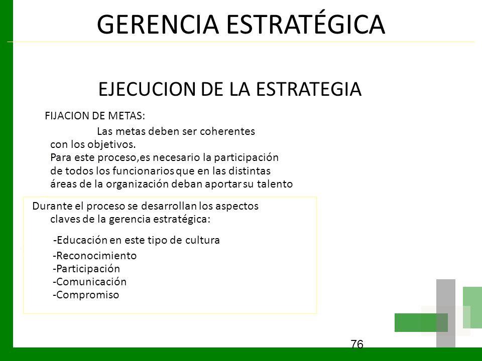 GERENCIA ESTRATÉGICA EJECUCION DE LA ESTRATEGIA FIJACION DE METAS: Las metas deben ser coherentes con los objetivos. Para este proceso,es necesario la