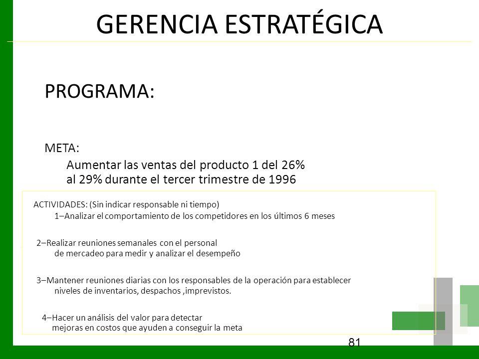 GERENCIA ESTRATÉGICA PROGRAMA: META: Aumentar las ventas del producto 1 del 26% al 29% durante el tercer trimestre de 1996 ACTIVIDADES: (Sin indicar r