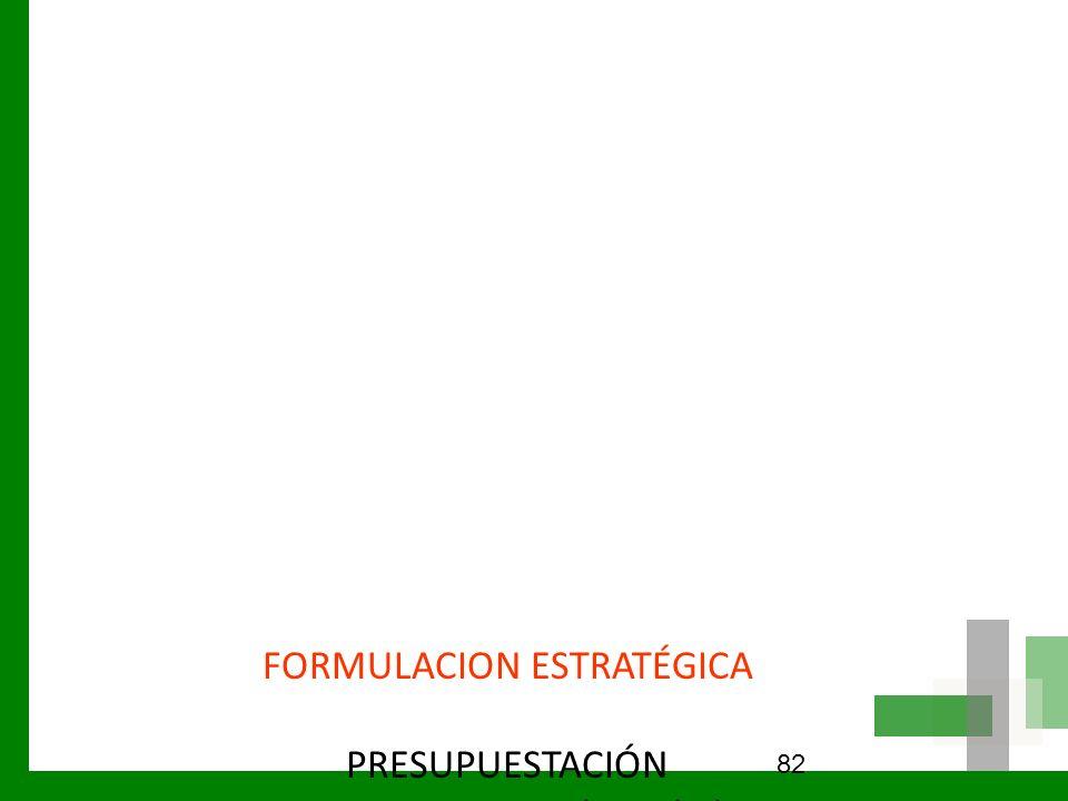 FORMULACION ESTRATÉGICA PRESUPUESTACIÓN Es un aspecto vital en el plan. Debe asegurar los recursos para su adecuada ejecución 82
