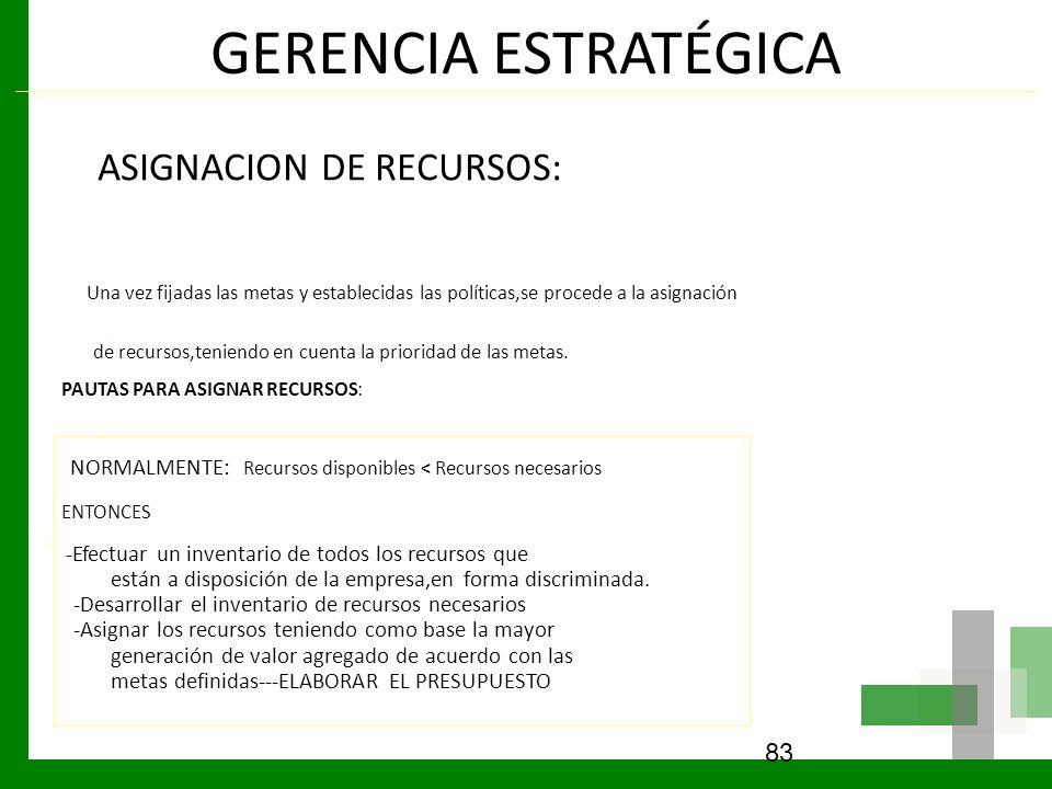 GERENCIA ESTRATÉGICA ASIGNACION DE RECURSOS: Una vez fijadas las metas y establecidas las políticas,se procede a la asignación de recursos,teniendo en