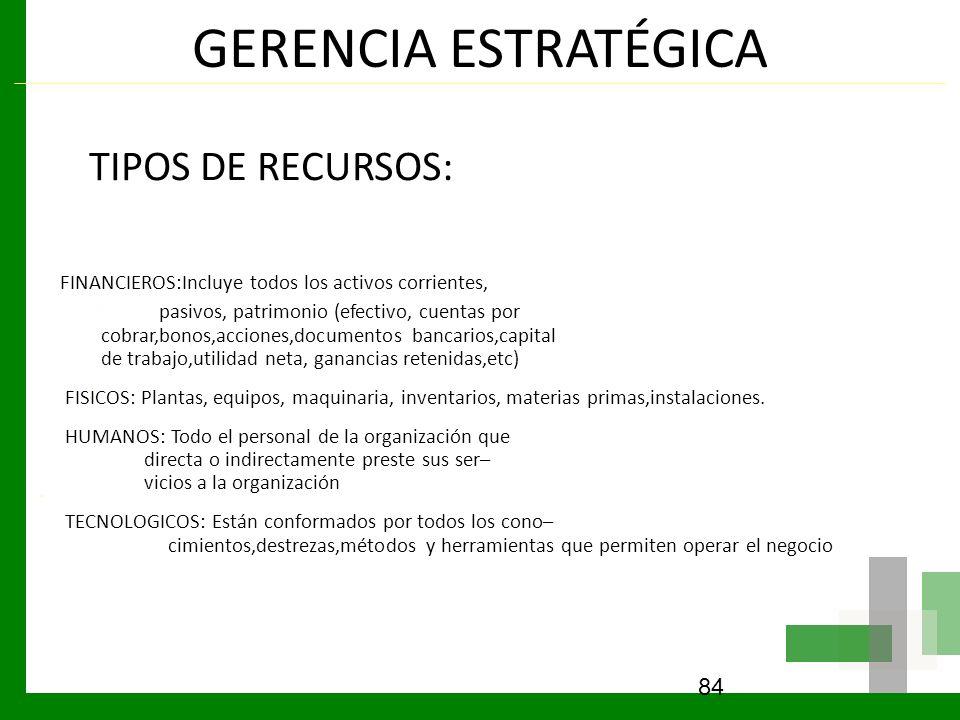GERENCIA ESTRATÉGICA TIPOS DE RECURSOS: FINANCIEROS:Incluye todos los activos corrientes, pasivos, patrimonio (efectivo, cuentas por cobrar,bonos,acci