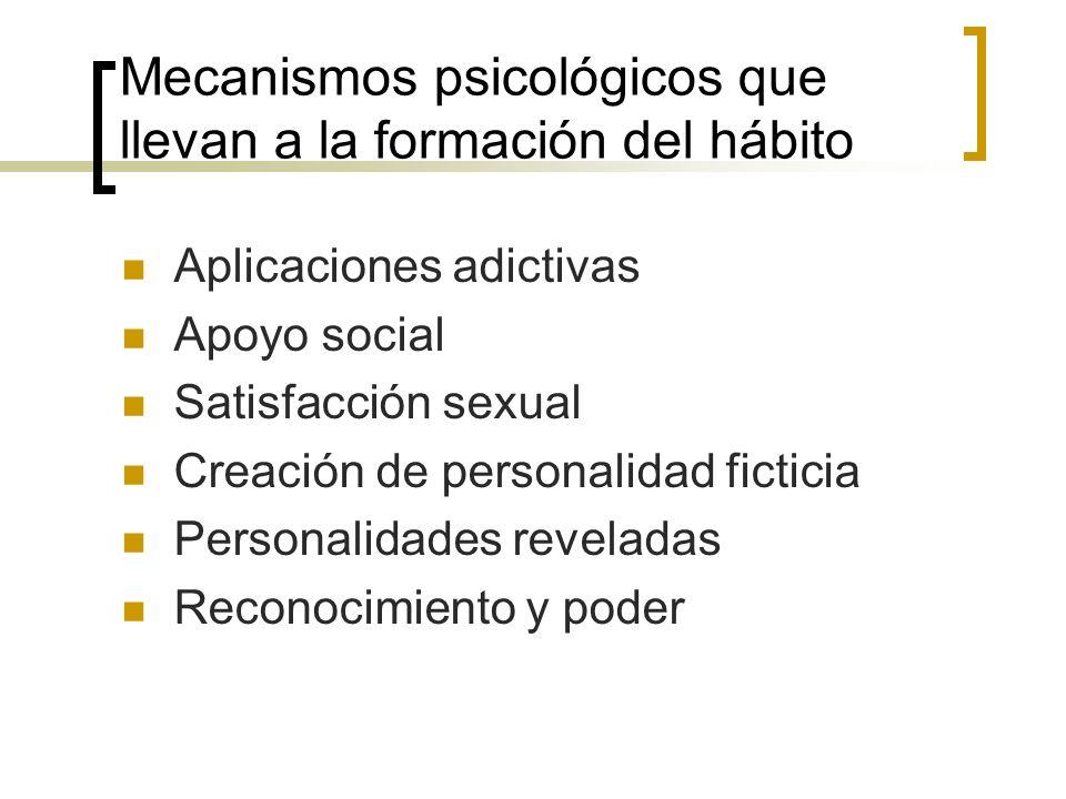Mecanismos psicológicos que llevan a la formación del hábito Aplicaciones adictivas Apoyo social Satisfacción sexual Creación de personalidad ficticia