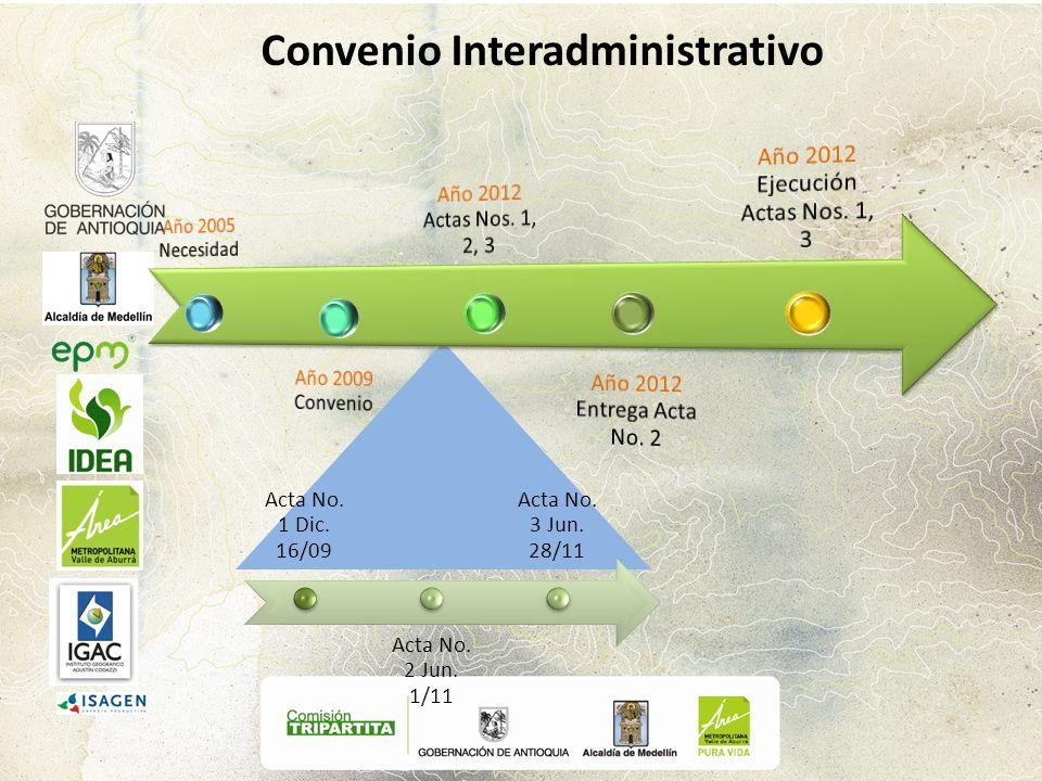 Convenio Interadministrativo Acta No. 1 Dic. 16/09 Acta No. 2 Jun. 1/11 Acta No. 3 Jun. 28/11
