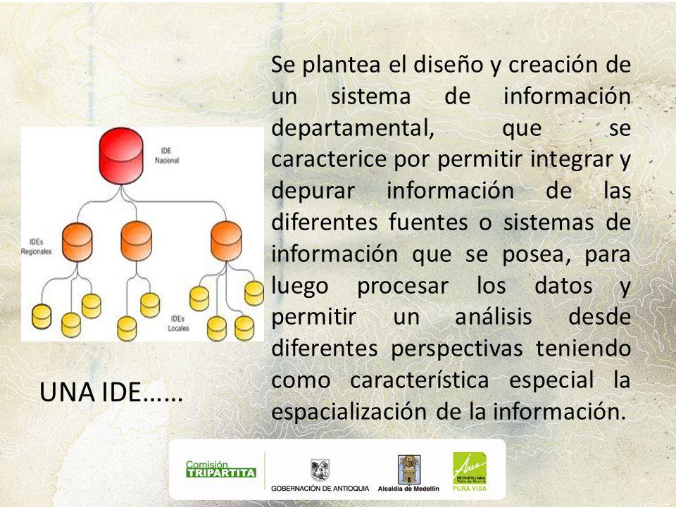 Se plantea el diseño y creación de un sistema de información departamental, que se caracterice por permitir integrar y depurar información de las dife
