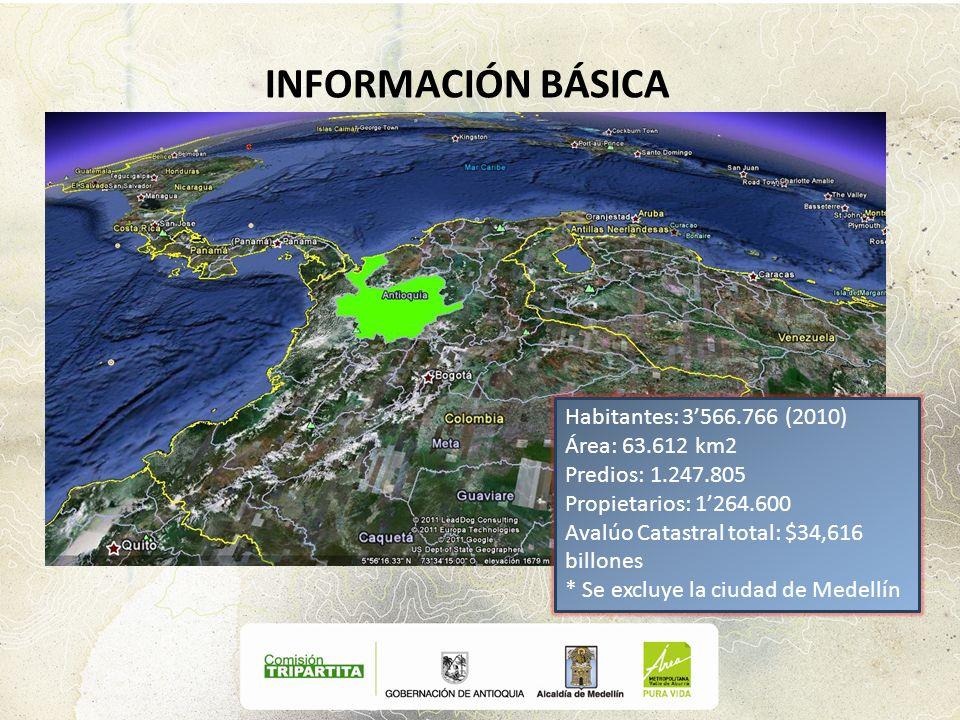 Habitantes: 3566.766 (2010) Área: 63.612 km2 Predios: 1.247.805 Propietarios: 1264.600 Avalúo Catastral total: $34,616 billones * Se excluye la ciudad