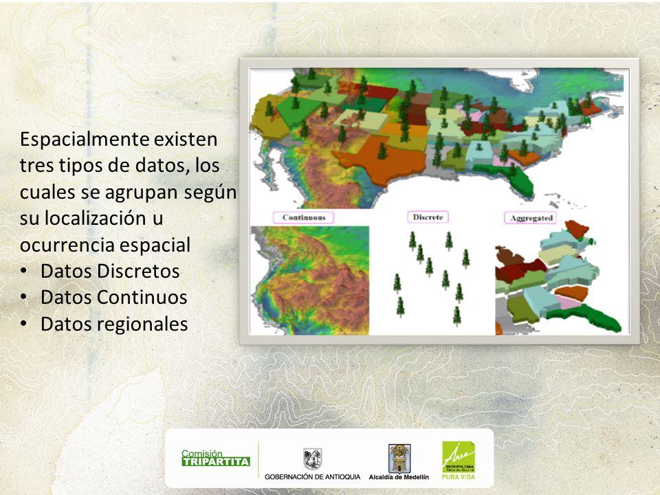Espacialmente existen tres tipos de datos, los cuales se agrupan según su localización u ocurrencia espacial Datos Discretos Datos Continuos Datos reg
