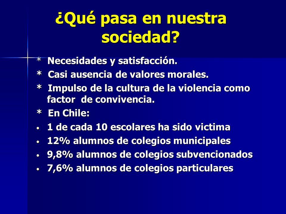 ¿Qué pasa en nuestra sociedad? ¿Qué pasa en nuestra sociedad? * Necesidades y satisfacción. * Casi ausencia de valores morales. * Impulso de la cultur