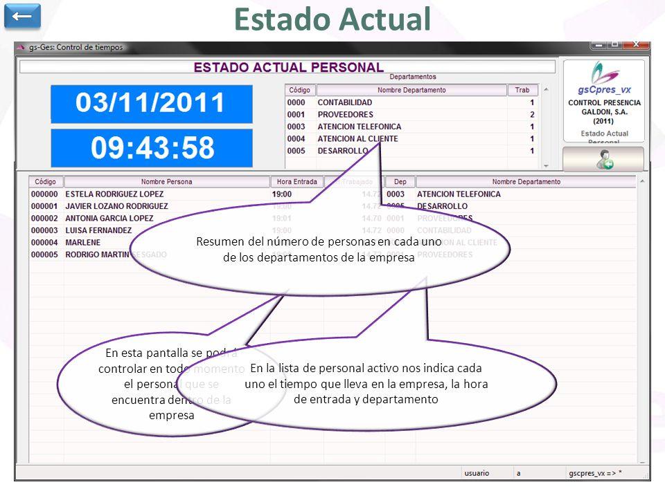 En esta pantalla se podrá controlar en todo momento el personal que se encuentra dentro de la empresa Estado Actual En la lista de personal activo nos
