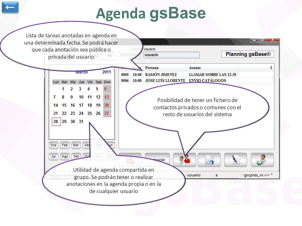 Utilidad de agenda compartida en grupo. Se podrán tener o realizar anotaciones en la agenda propia o en la de cualquier usuario Posibilidad de tener u