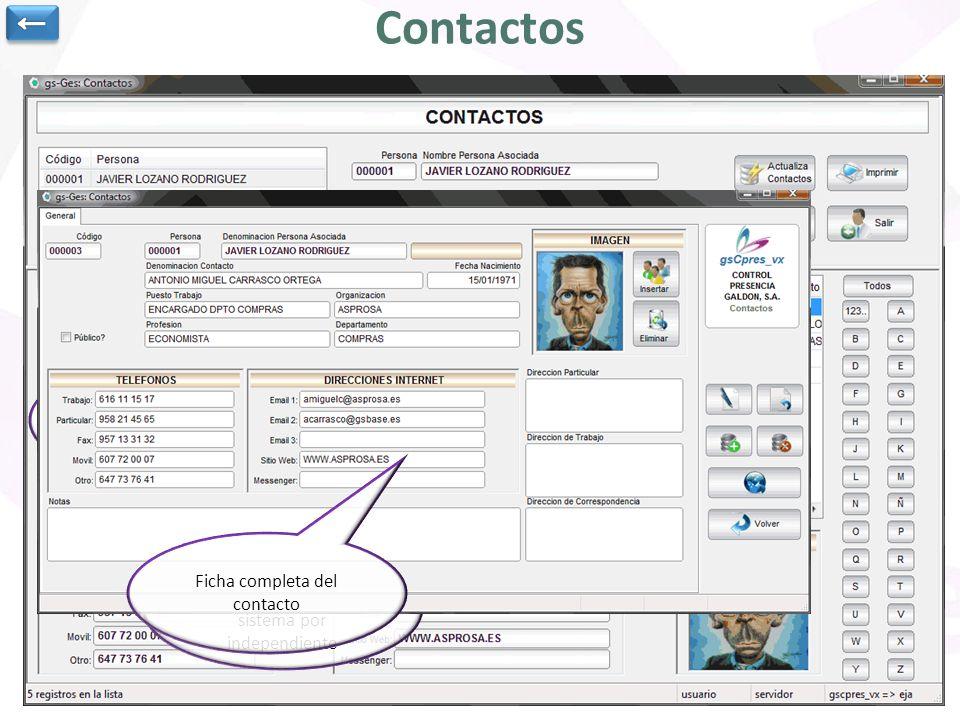 Diferentes opciones como imprimir la lista de contactos, o crear una entrada nueva Contactos Cada usuario de sistema podrá tener asociada una o más pe