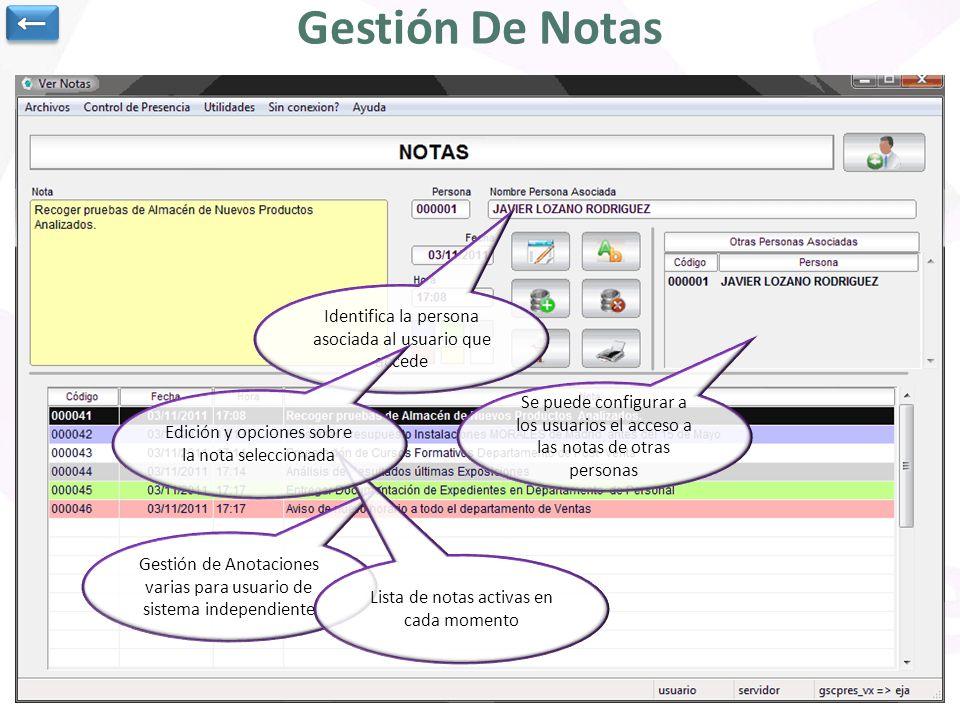 Gestión de Anotaciones varias para usuario de sistema independiente Gestión De Notas Identifica la persona asociada al usuario que accede Se puede con