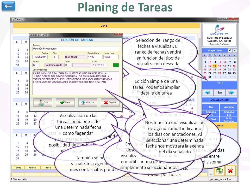 Selección del rango de fechas a visualizar. El rango de fechas vendrá en función del tipo de visualización deseada Planing de Tareas Muestra las tarea